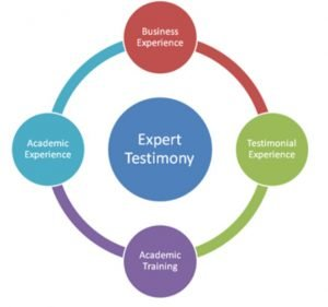 expert testimony chart